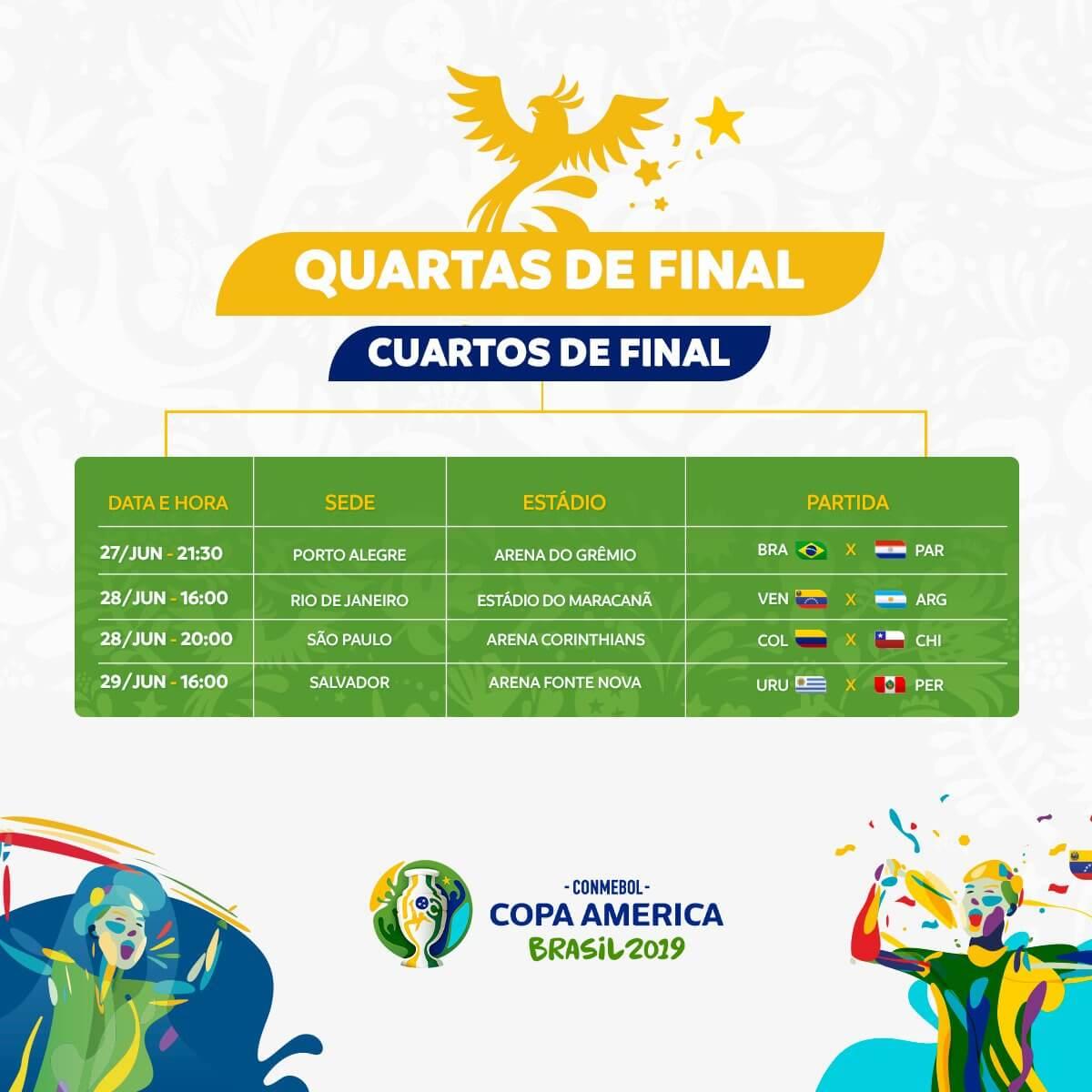 copa america cuartos de final