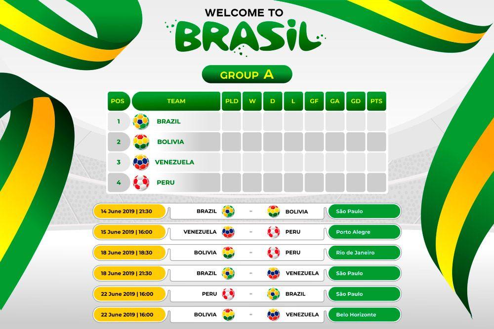 grupo A copa america 2019