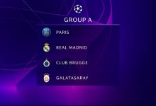 Photo of UEFA Champions League 2019: Análisis grupo A